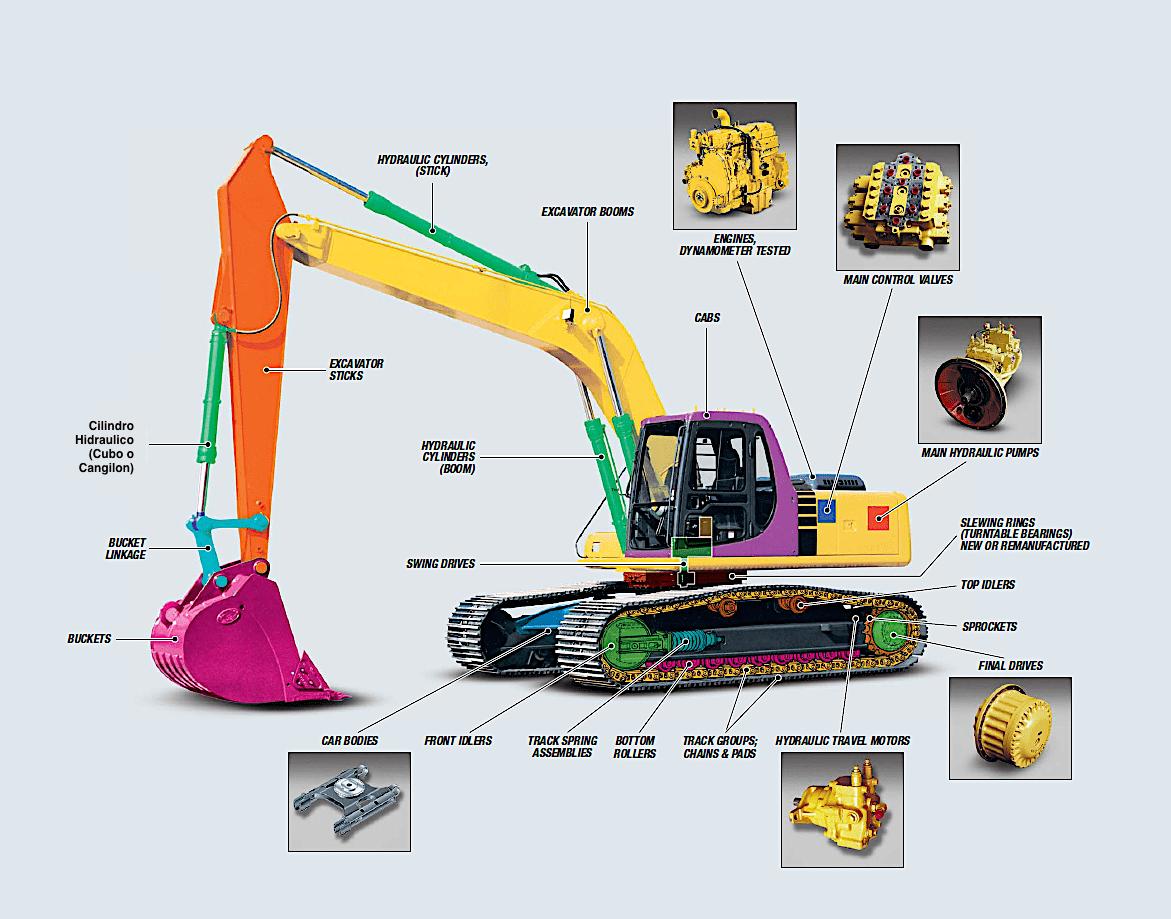 Repuestos Excavadora Agritech Importaciones